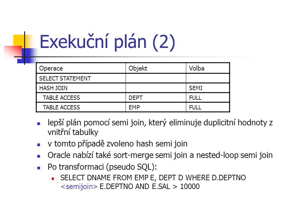 Exekuční plán (2) Operace. Objekt. Volba. SELECT STATEMENT. HASH JOIN. SEMI. TABLE ACCESS. DEPT.