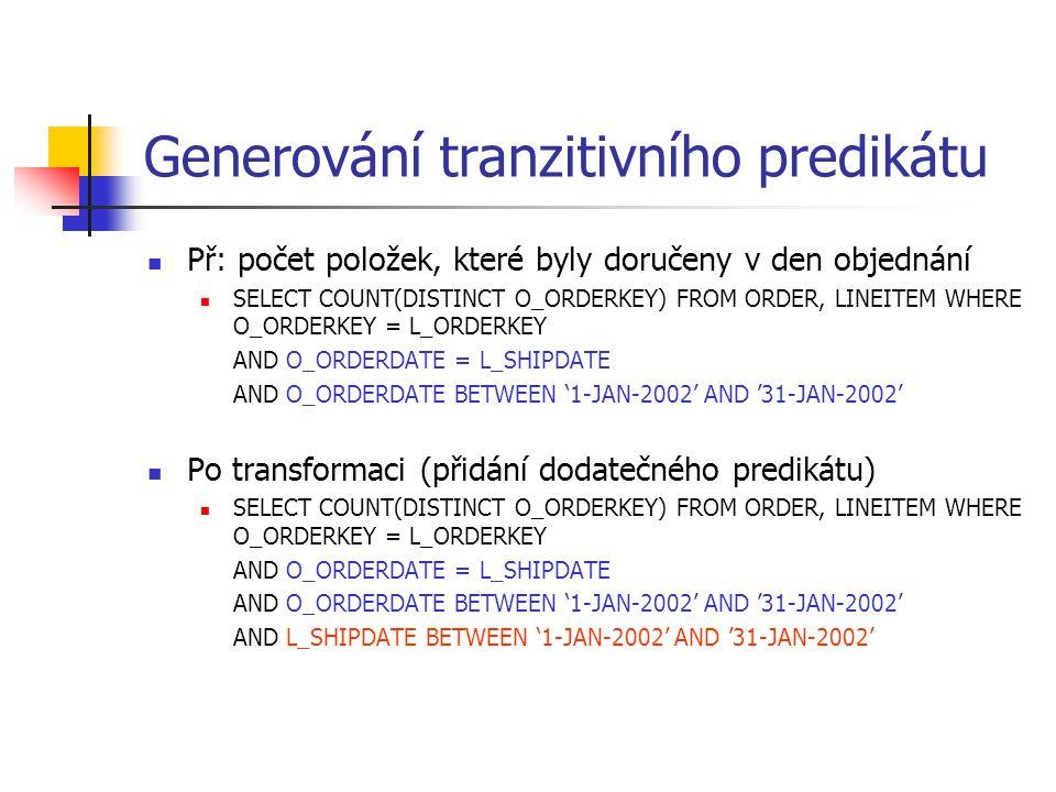 Generování tranzitivního predikátu