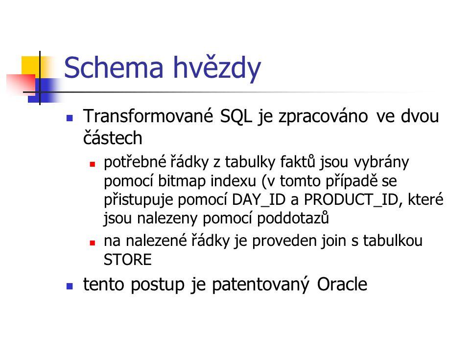 Schema hvězdy Transformované SQL je zpracováno ve dvou částech