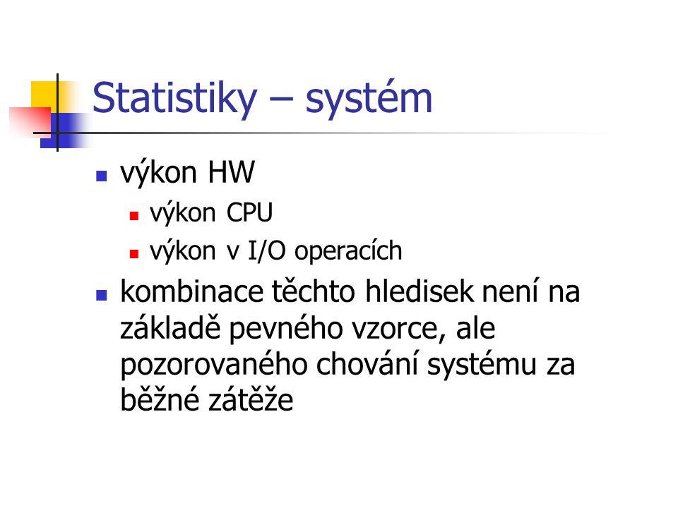 Statistiky – systém výkon HW