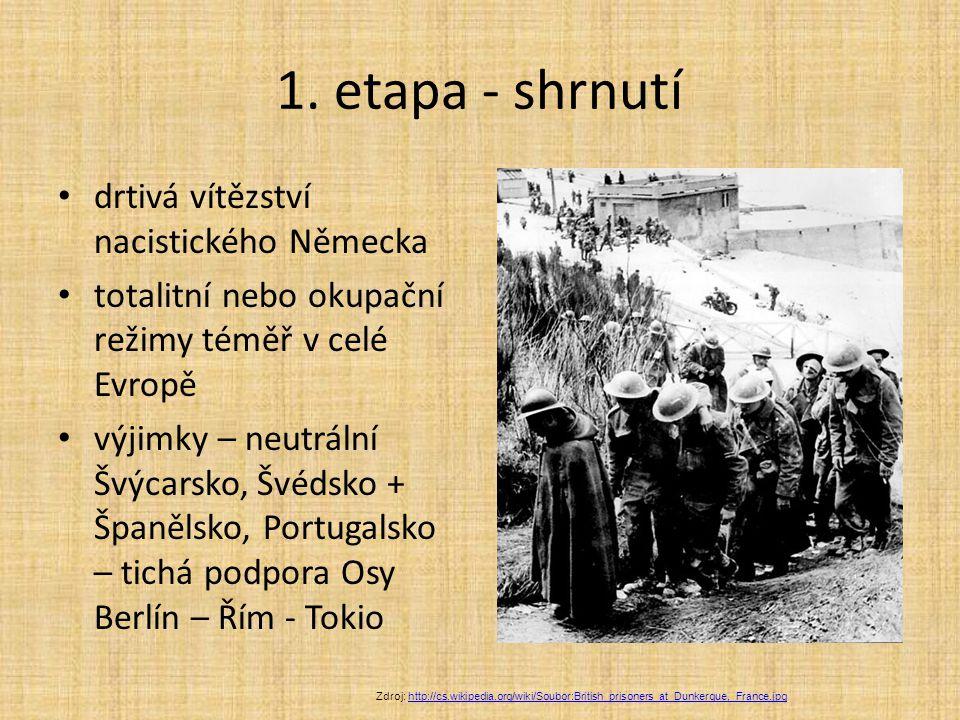 1. etapa - shrnutí drtivá vítězství nacistického Německa