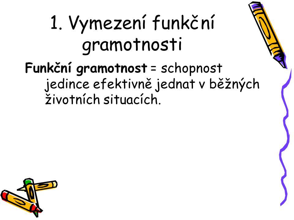 1. Vymezení funkční gramotnosti