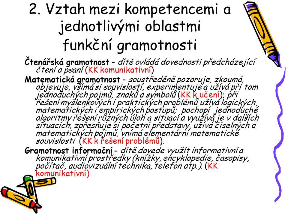 2. Vztah mezi kompetencemi a jednotlivými oblastmi funkční gramotnosti
