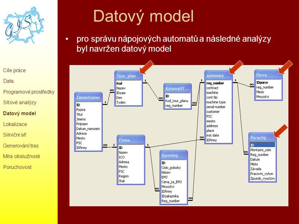 Datový model pro správu nápojových automatů a následné analýzy byl navržen datový model. Cíle práce.