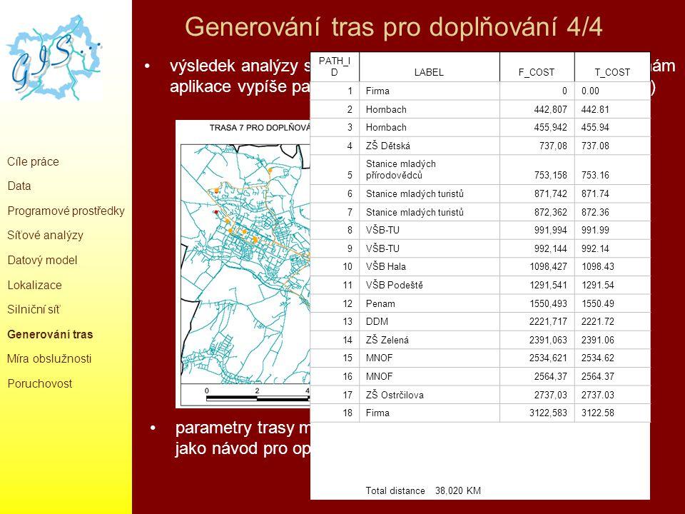Generování tras pro doplňování 4/4