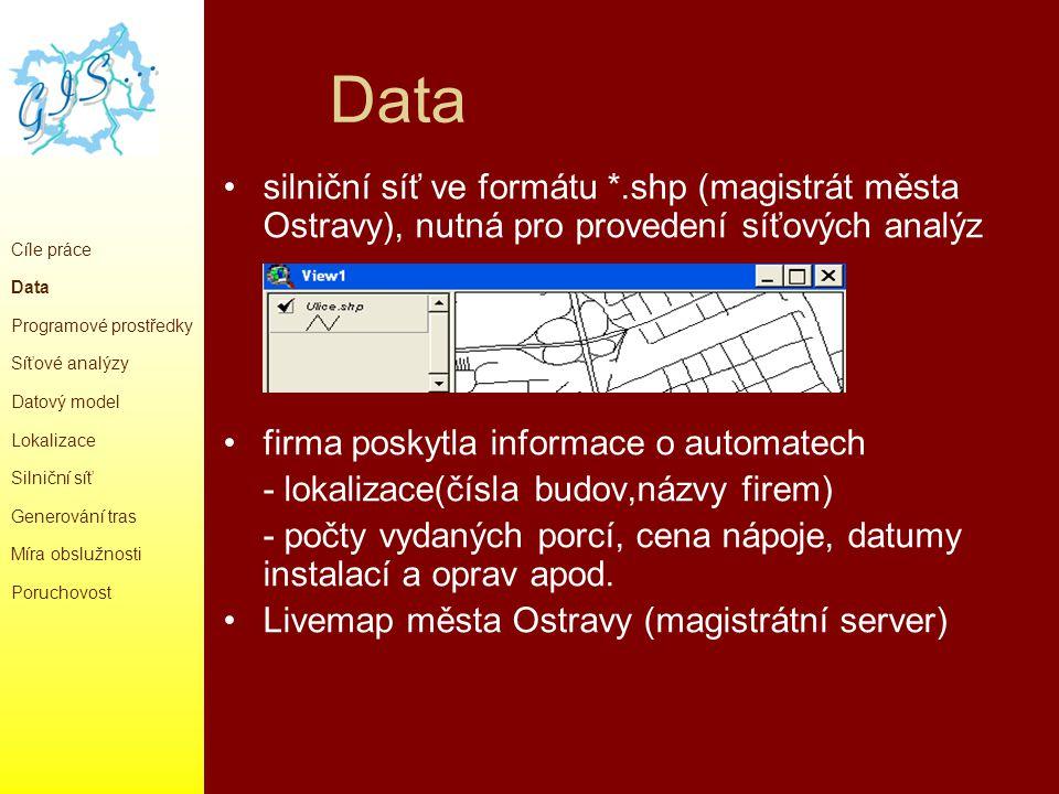 Data silniční síť ve formátu *.shp (magistrát města Ostravy), nutná pro provedení síťových analýz. firma poskytla informace o automatech.