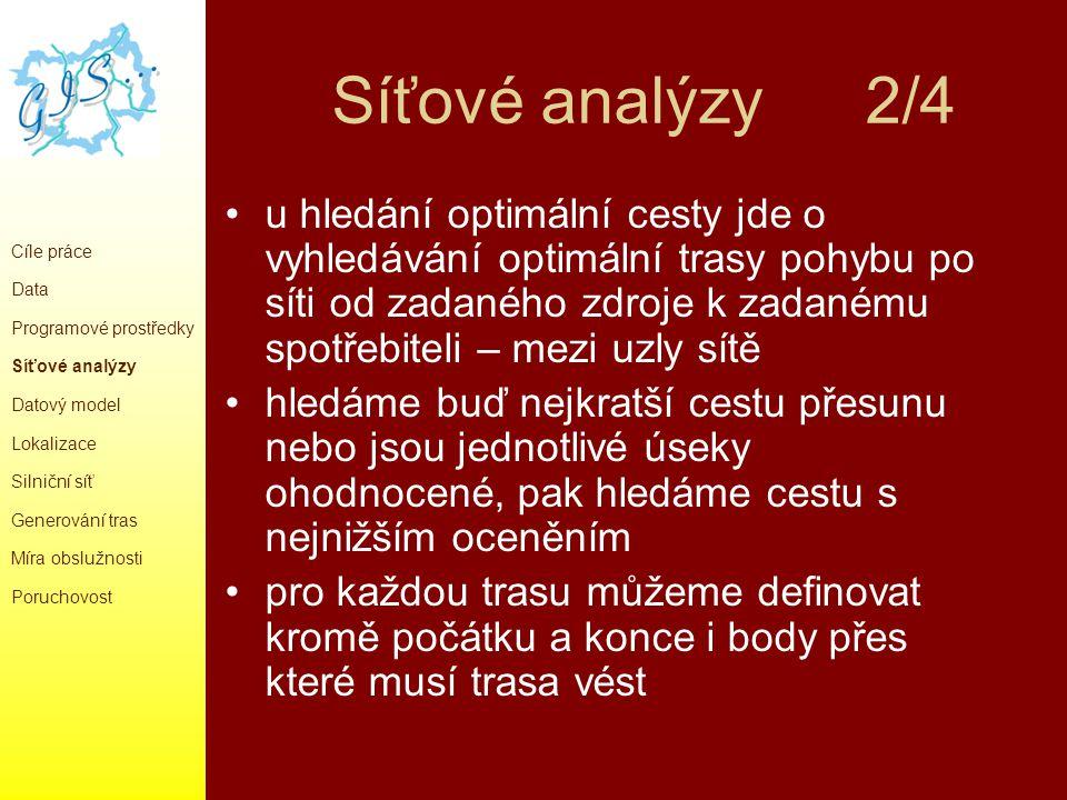 Síťové analýzy 2/4