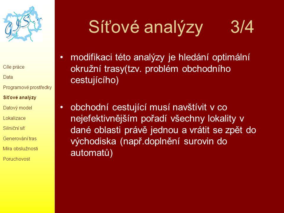 Síťové analýzy 3/4 modifikaci této analýzy je hledání optimální okružní trasy(tzv. problém obchodního cestujícího)