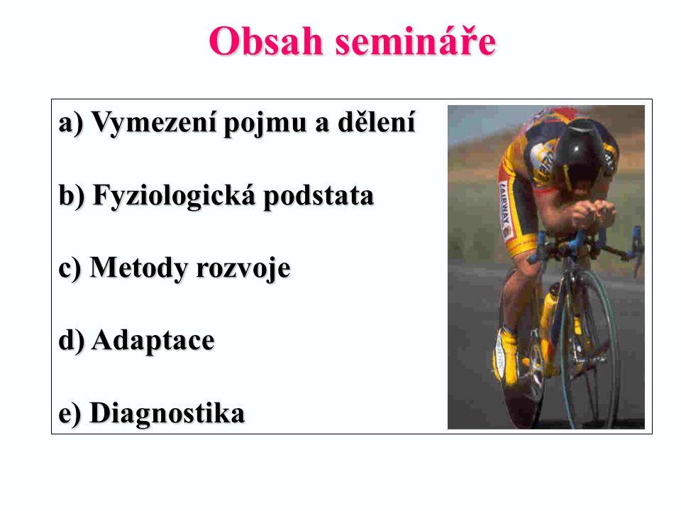 Obsah semináře Vymezení pojmu a dělení b) Fyziologická podstata