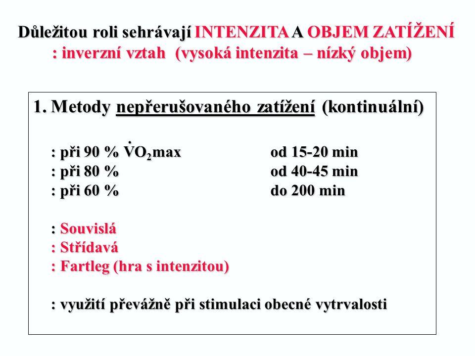 Metody nepřerušovaného zatížení (kontinuální)
