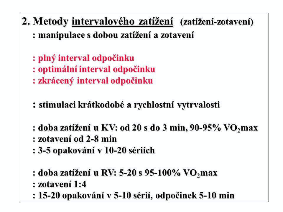 2. Metody intervalového zatížení (zatížení-zotavení)