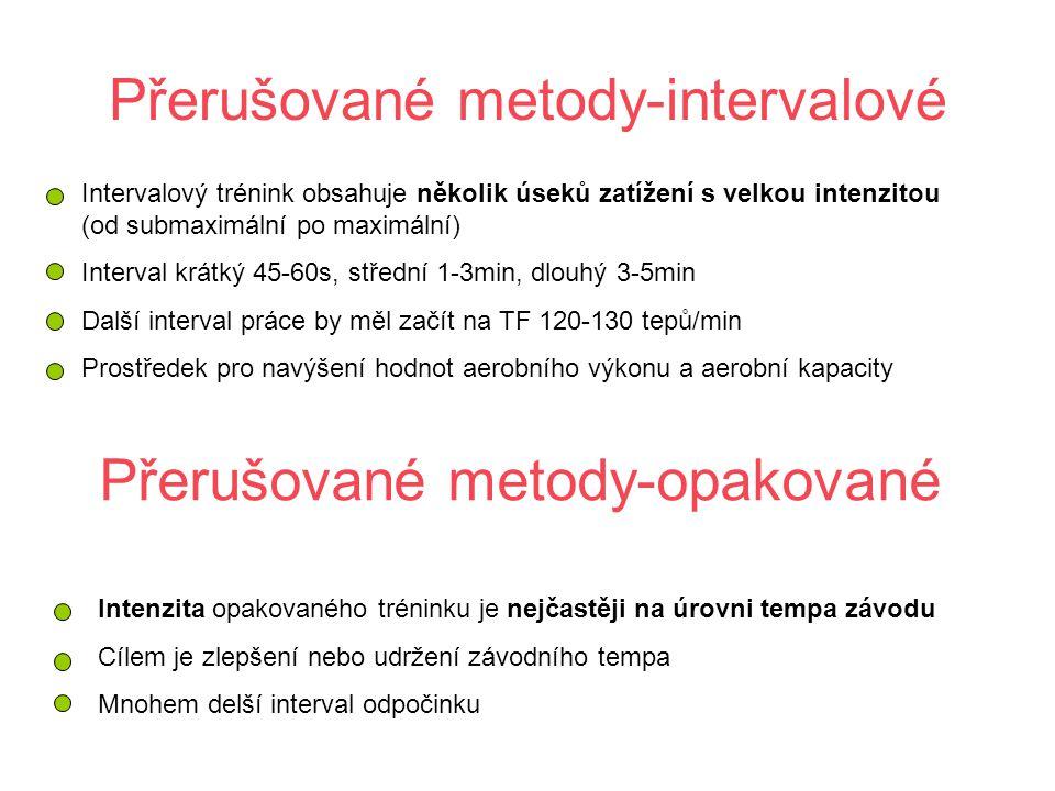 Přerušované metody-intervalové