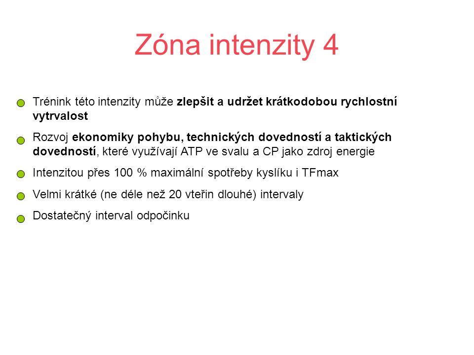Zóna intenzity 4 Trénink této intenzity může zlepšit a udržet krátkodobou rychlostní vytrvalost.