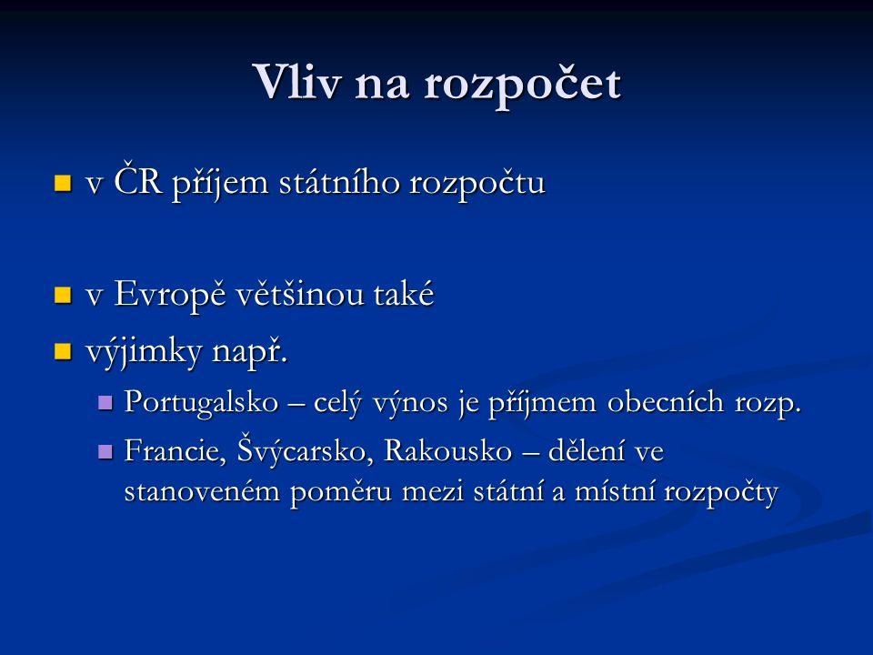 Vliv na rozpočet v ČR příjem státního rozpočtu v Evropě většinou také