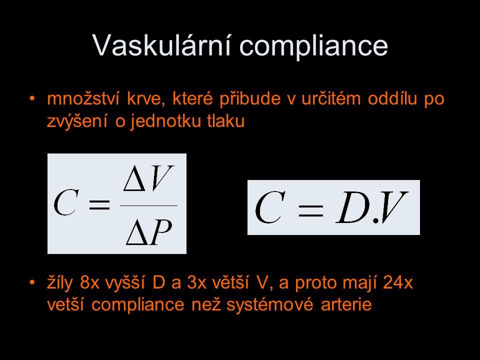 Vaskulární compliance