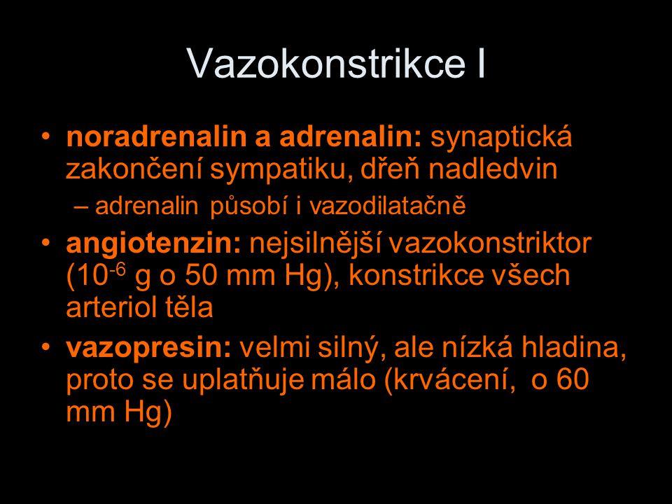 Vazokonstrikce I noradrenalin a adrenalin: synaptická zakončení sympatiku, dřeň nadledvin. adrenalin působí i vazodilatačně.
