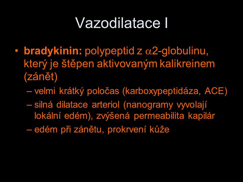Vazodilatace I bradykinin: polypeptid z 2-globulinu, který je štěpen aktivovaným kalikreinem (zánět)