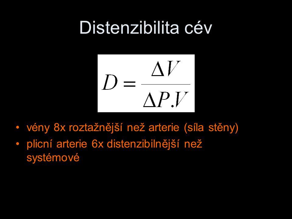 Distenzibilita cév vény 8x roztažnější než arterie (síla stěny)