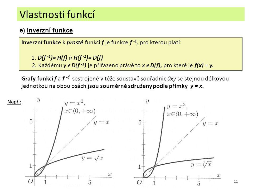 Vlastnosti funkcí e) Inverzní funkce