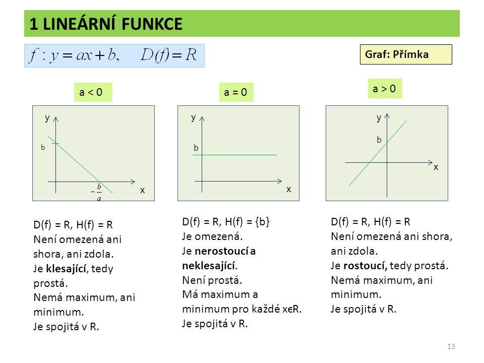 1 LINEÁRNÍ FUNKCE Graf: Přímka a > 0 a < 0 a = 0
