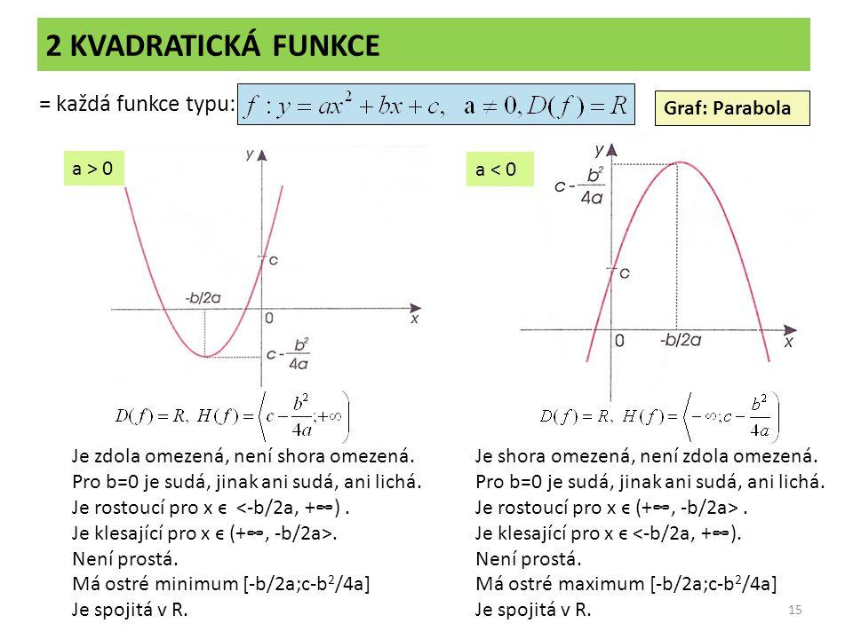 2 KVADRATICKÁ FUNKCE = každá funkce typu: Graf: Parabola a > 0