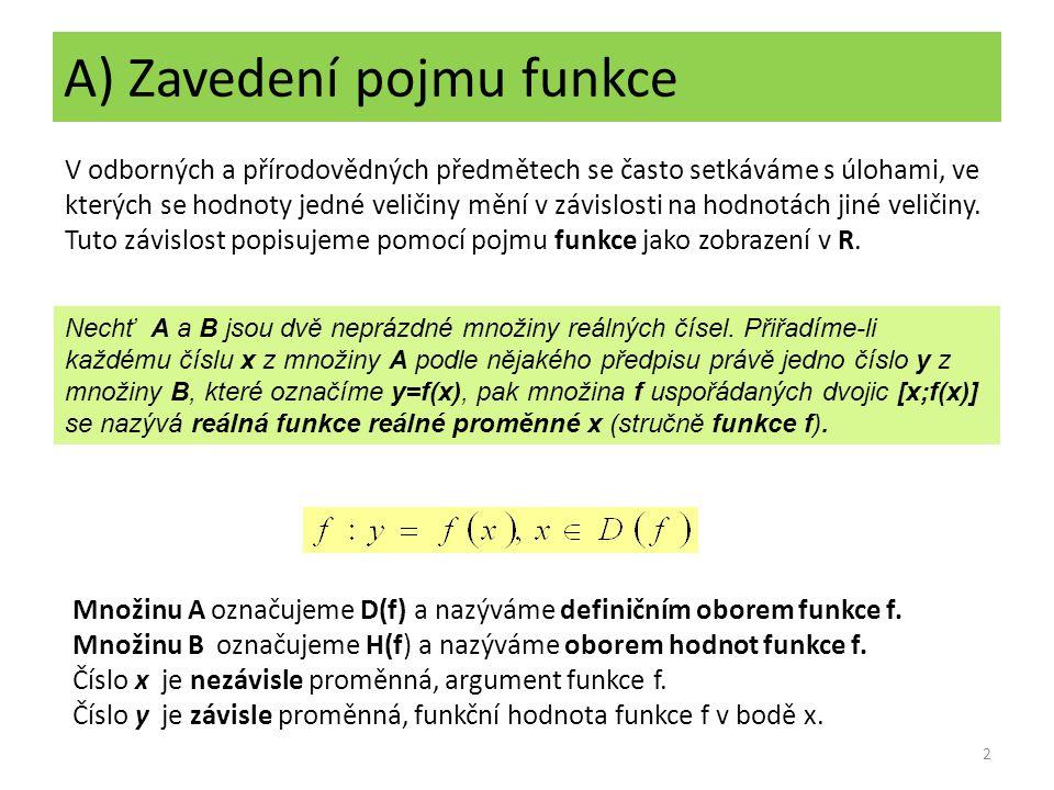A) Zavedení pojmu funkce