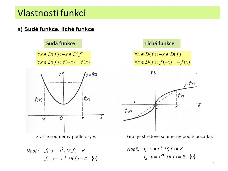 Vlastnosti funkcí a) Sudé funkce, liché funkce Sudá funkce