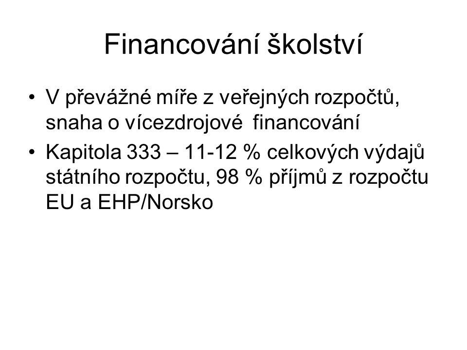 Financování školství V převážné míře z veřejných rozpočtů, snaha o vícezdrojové financování.