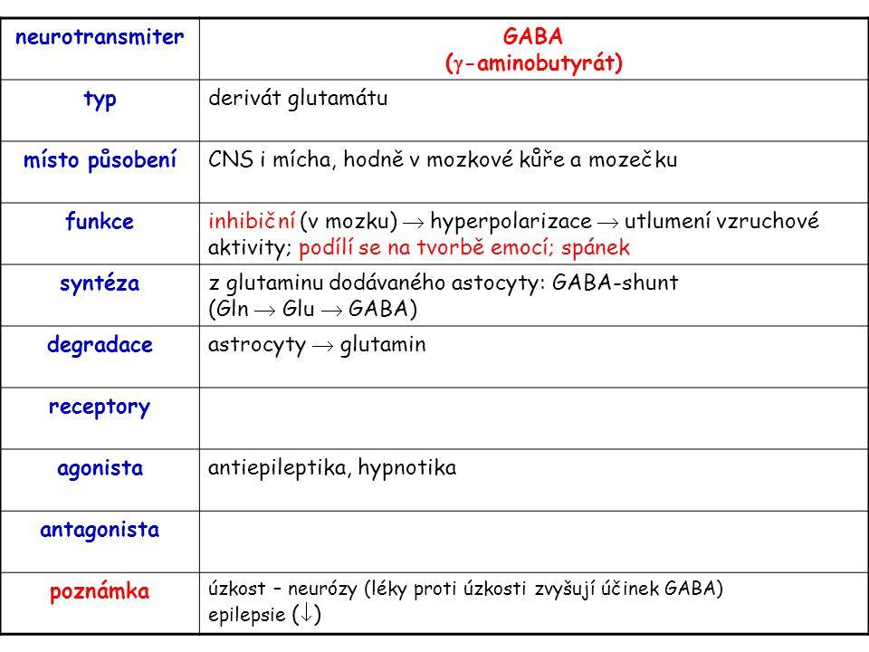 GABA (-aminobutyrát)