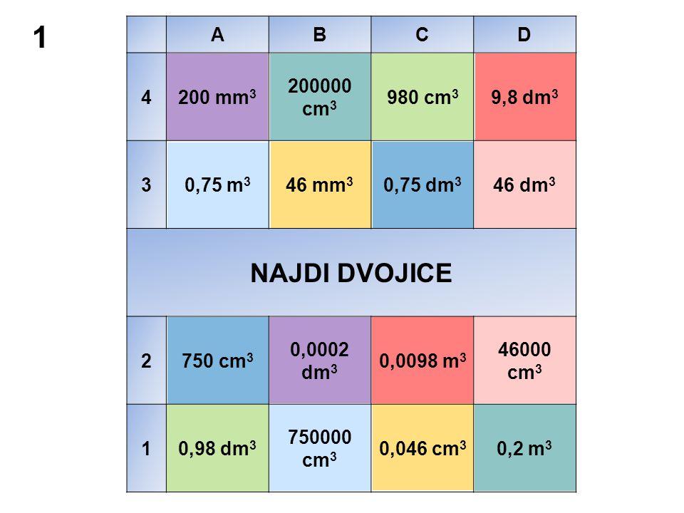 1 NAJDI DVOJICE A B C D 4 200 mm3 200000 cm3 980 cm3 9,8 dm3 3 0,75 m3