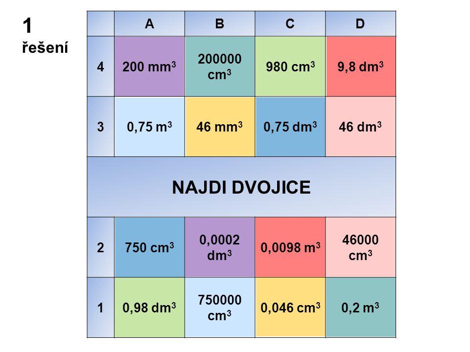 1 NAJDI DVOJICE řešení A B C D 4 200 mm3 200000 cm3 980 cm3 9,8 dm3 3