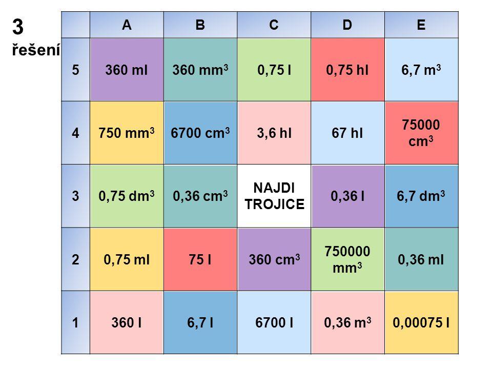 3 řešení A B C D E 5 360 ml 360 mm3 0,75 l 0,75 hl 6,7 m3 4 750 mm3