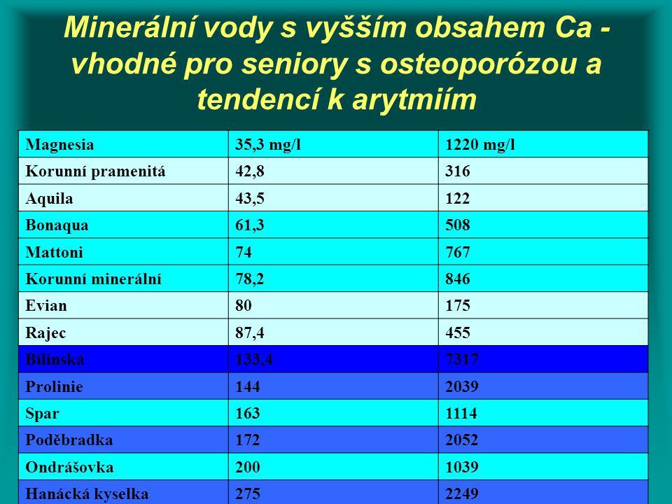 Minerální vody s vyšším obsahem Ca - vhodné pro seniory s osteoporózou a tendencí k arytmiím