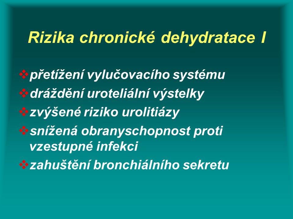 Rizika chronické dehydratace I