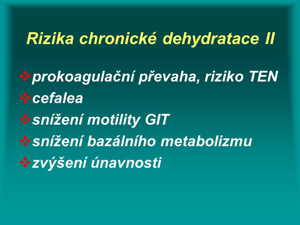Rizika chronické dehydratace II