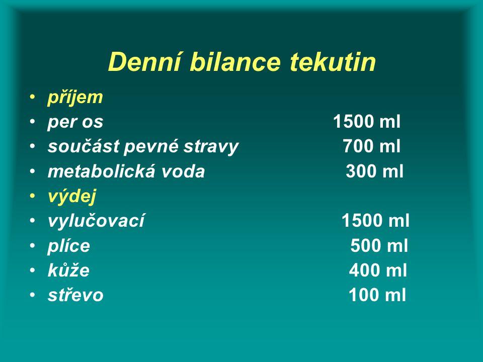 Denní bilance tekutin příjem per os 1500 ml