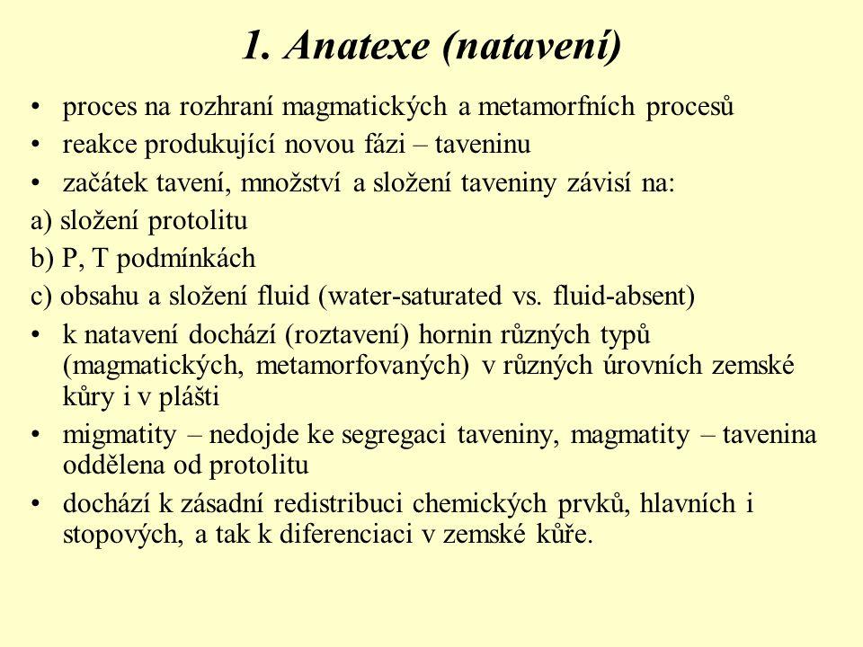 1. Anatexe (natavení) proces na rozhraní magmatických a metamorfních procesů. reakce produkující novou fázi – taveninu.