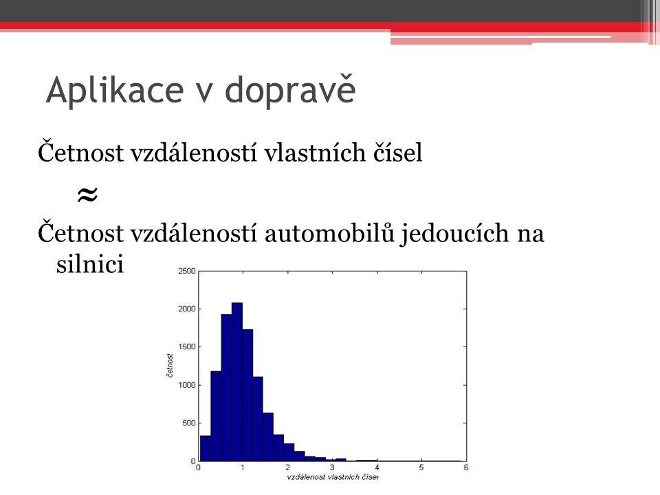 Aplikace v dopravě Četnost vzdáleností vlastních čísel ≈