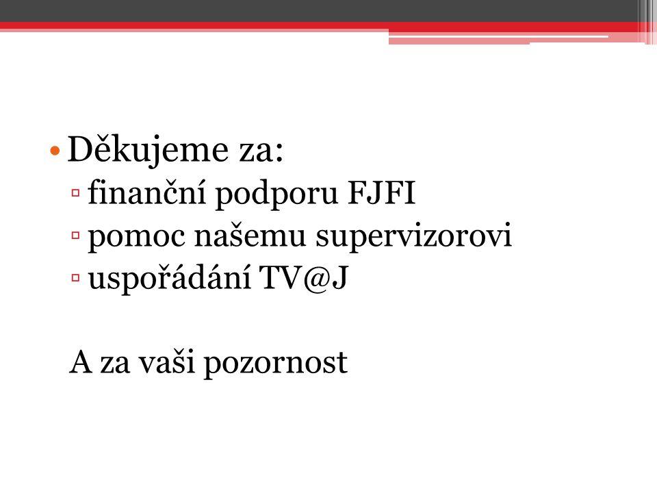 Děkujeme za: finanční podporu FJFI pomoc našemu supervizorovi