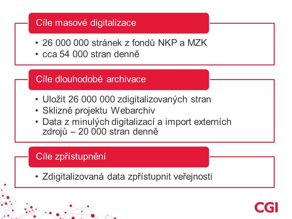 Cíle masové digitalizace