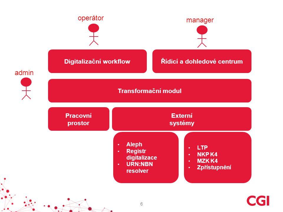 Digitalizační workflow Řídicí a dohledové centrum