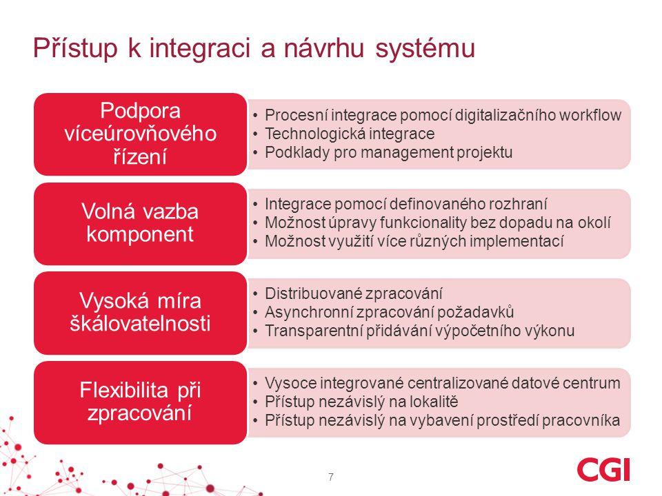 Přístup k integraci a návrhu systému