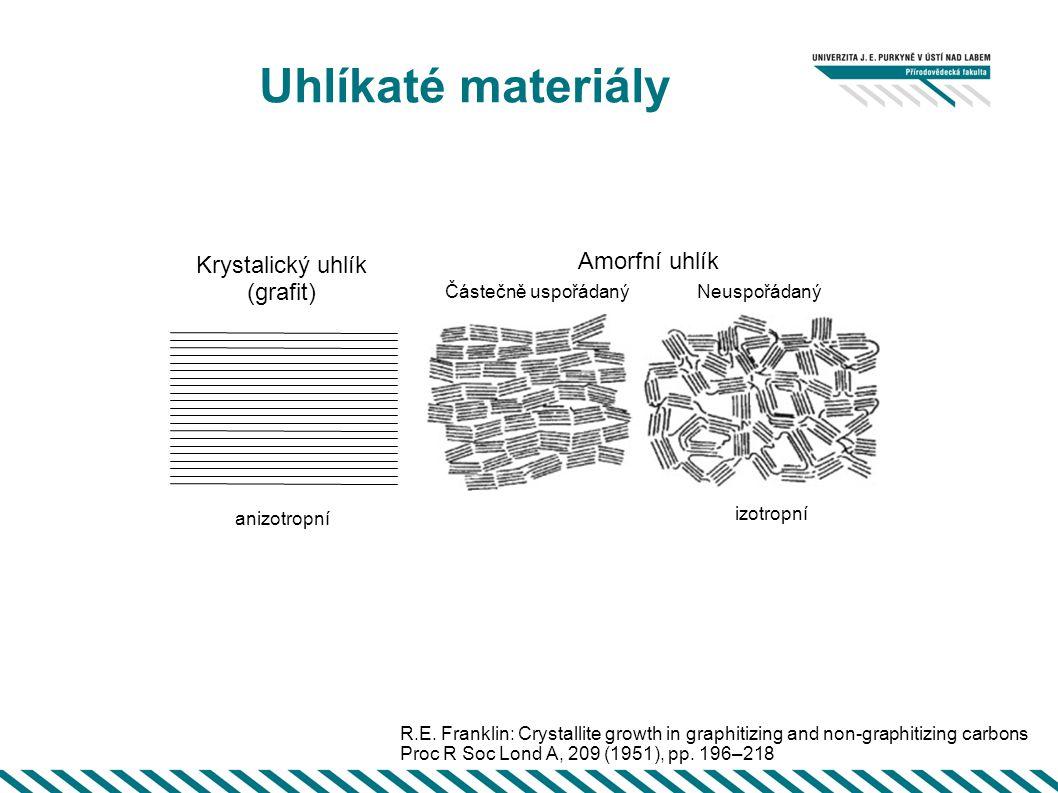 Uhlíkaté materiály Amorfní uhlík Krystalický uhlík (grafit)