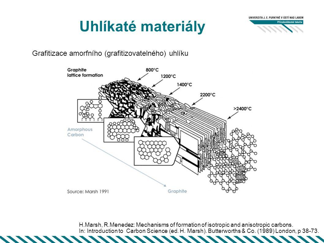 Uhlíkaté materiály Grafitizace amorfního (grafitizovatelného) uhlíku