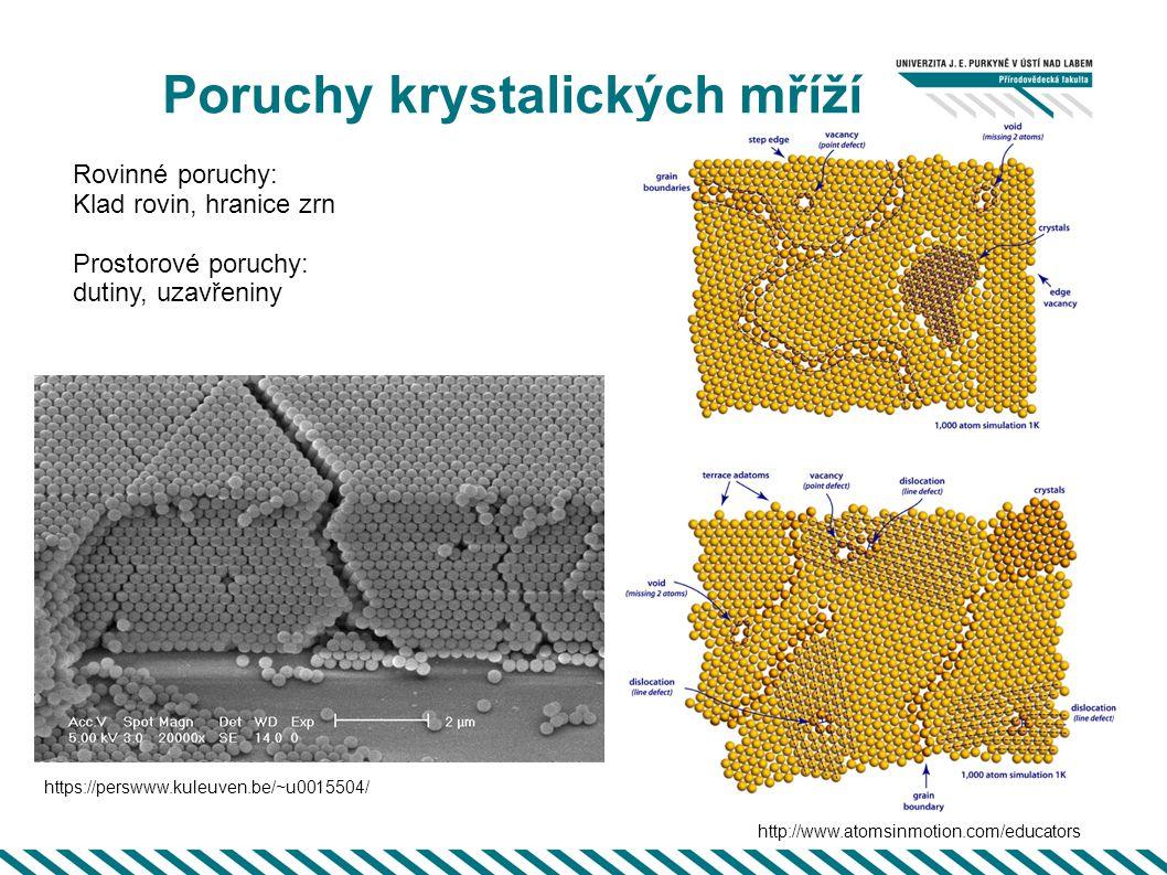Poruchy krystalických mříží