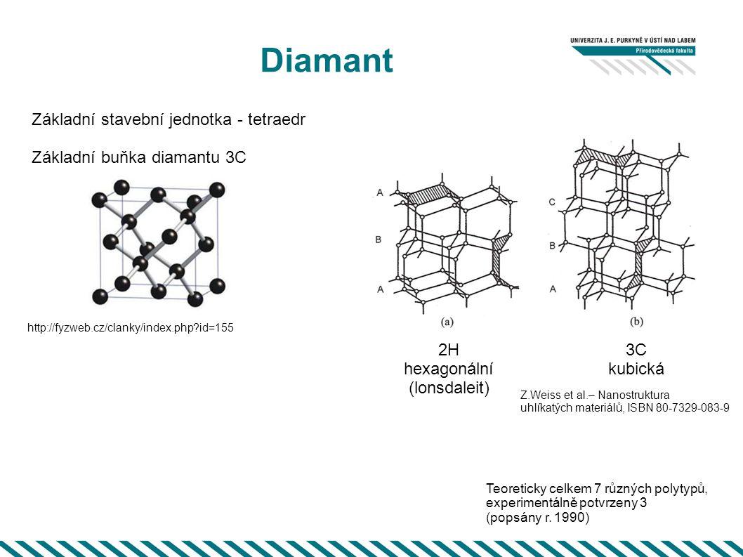 Diamant Základní stavební jednotka - tetraedr