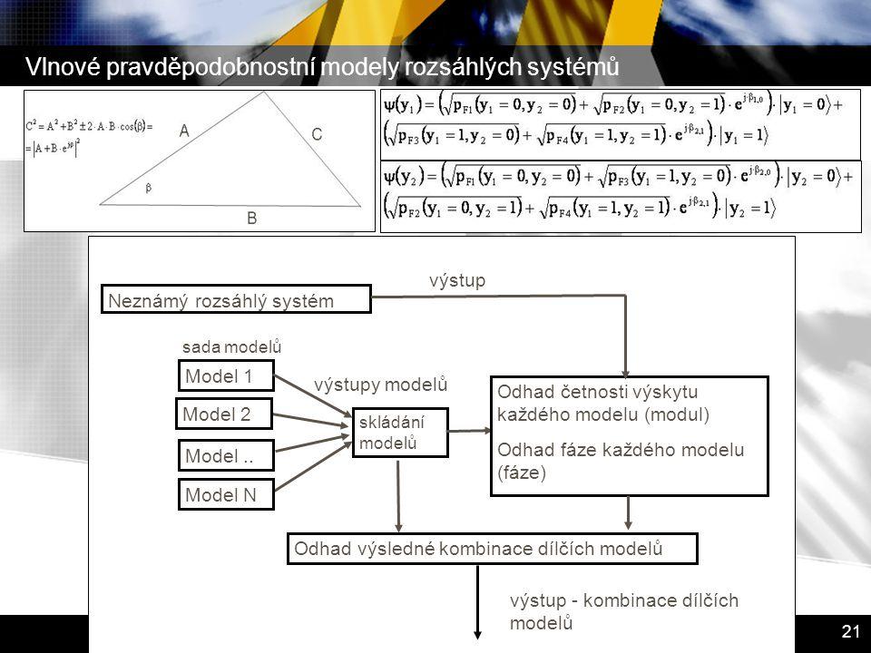 Vlnové pravděpodobnostní modely rozsáhlých systémů