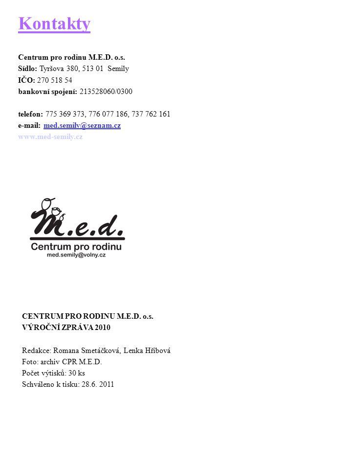 Kontakty Centrum pro rodinu M.E.D. o.s.