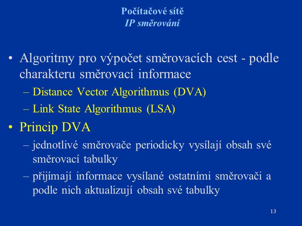 Počítačové sítě IP směrování