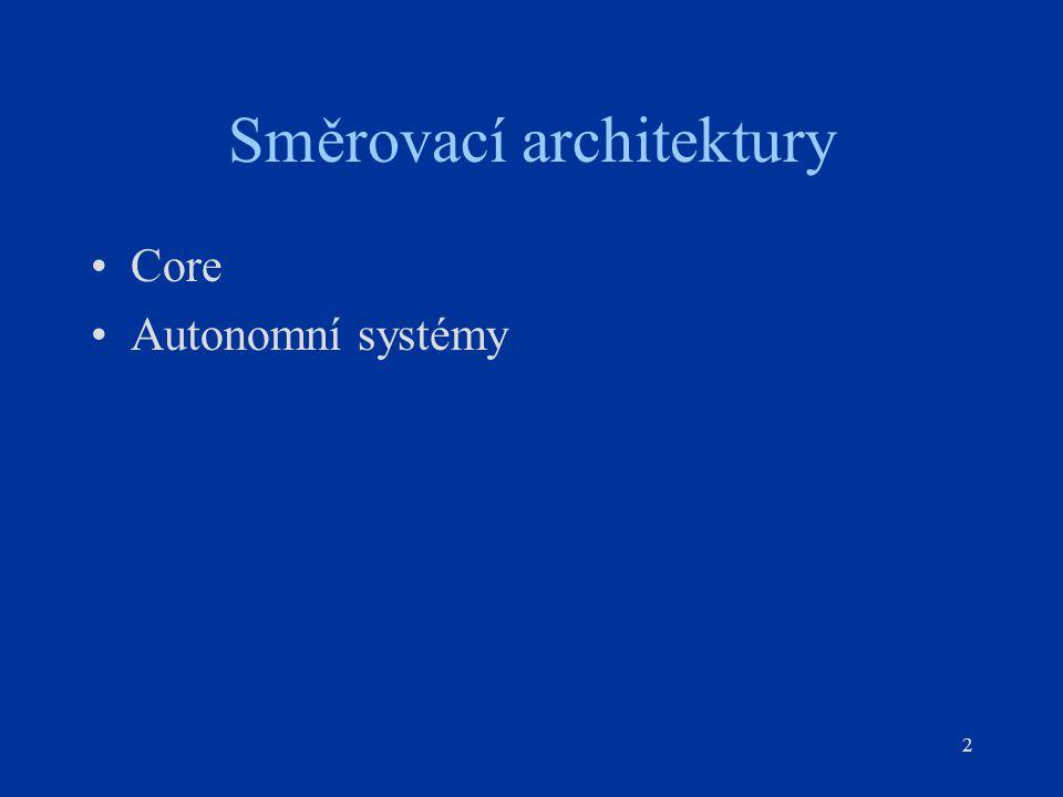 Směrovací architektury
